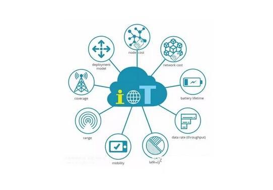 深度解析LoRa与NB-IoT各自的特点和商业模式