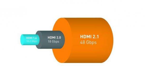 8K光纤HDMI线由开博尔发布 然而HDMI2.1 10K标准再次提出严峻挑战