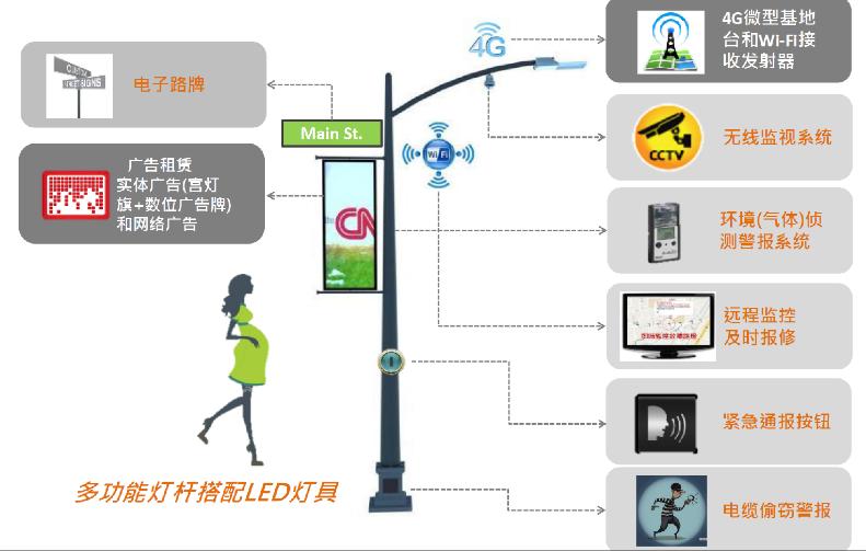 顺舟智能助力福州智慧城市建设项目案例