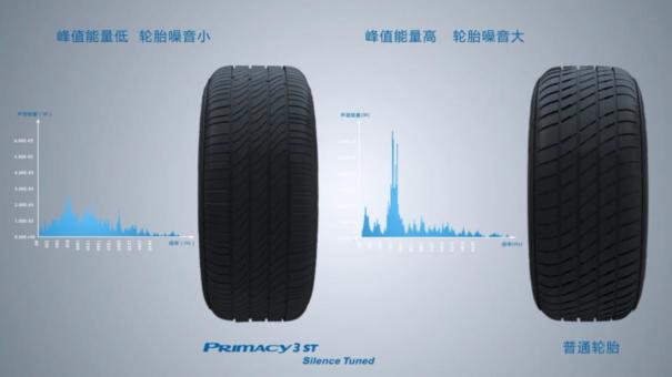 为舒适而生,三分钟读懂别克GL6轮胎的看家本领