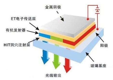 两种棒棒哒电致发光器件EQE测量方法,了解一下!