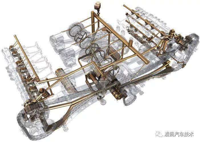 汽车科技网:'图解发动机技术6-发动机润滑系统'