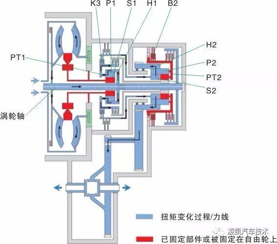 图解汽车底盘技术6-行星齿轮式自动变速器(2)