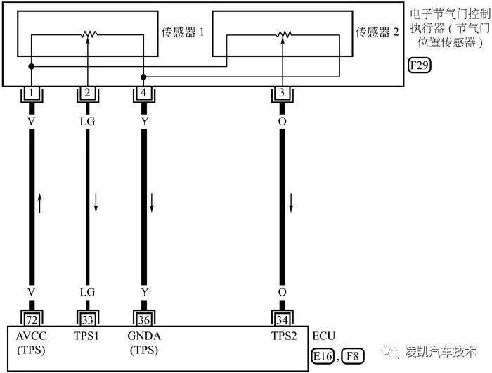 图解汽车发动机技术13-节气门位置传感器