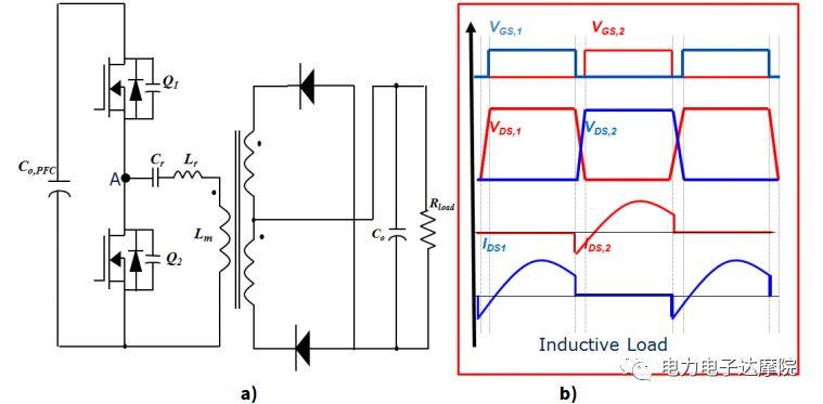 MOSFET寄生电容对LLC串联谐振电路ZVS的影响