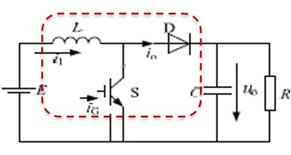 浅谈mppt中,dc-dc变换电路的工作原理