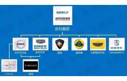 吉利长安长城比亚迪红旗五菱,谁是中国车的未来?