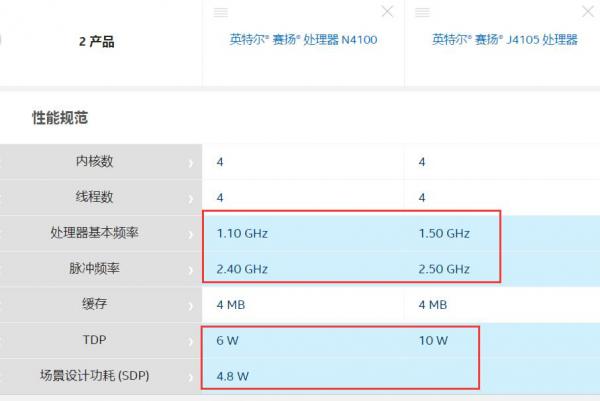 品铂X10s支持POE供电搭配J4105处理器!