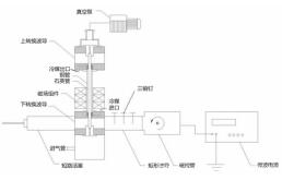 微波等离子高温热处理过程中的真空压力控制实测