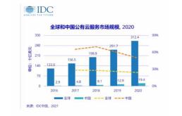 """百度市值""""蒸发""""200亿美元,自动驾驶或成为下一个增长极"""