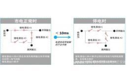 光伏储能系统常用功能有哪些?