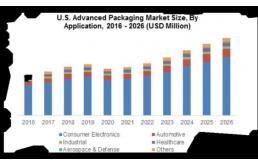 芯片巨头深入探索封装技术,先进封装未来可期