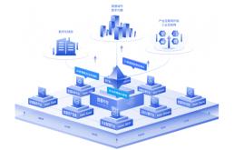 """数据中台成企业数智化转型的""""新基建"""""""