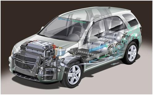 燃料电池汽车应有专门政策激励