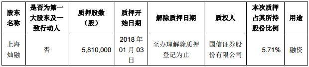 中国体彩app