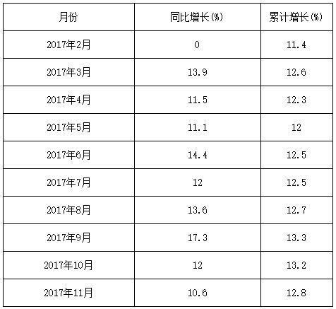 亚洲必赢官网 1