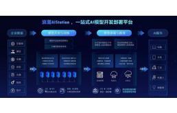 浪潮升級AI開發平臺AIStation,提速AI技術創新