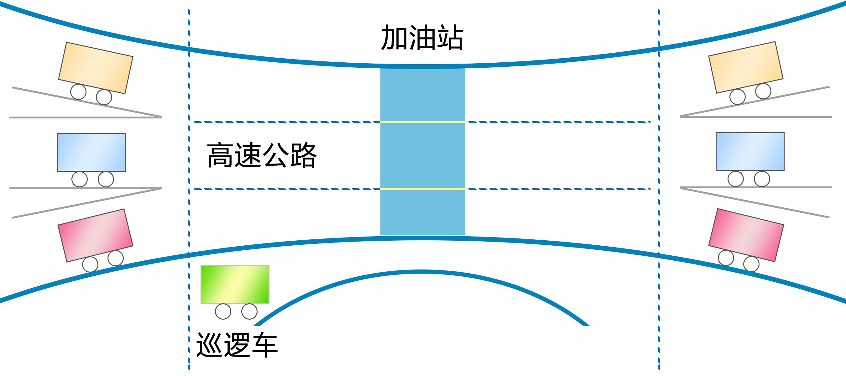 1分钟让你了解WDM波分复用技术