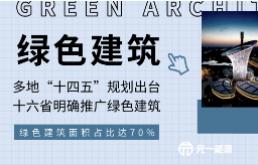 光伏助力建筑节能、绿色建筑创建