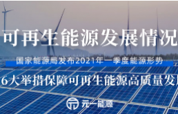 2021年一季度 可再生能源持续保持高质量发展