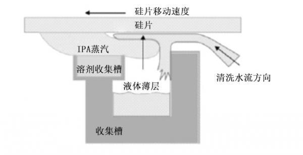 该腔体结构示意图如图7所示.