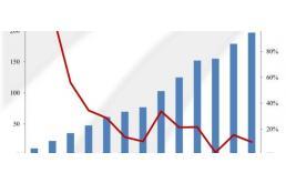 机器视觉装备行业产业链分析及投资指南