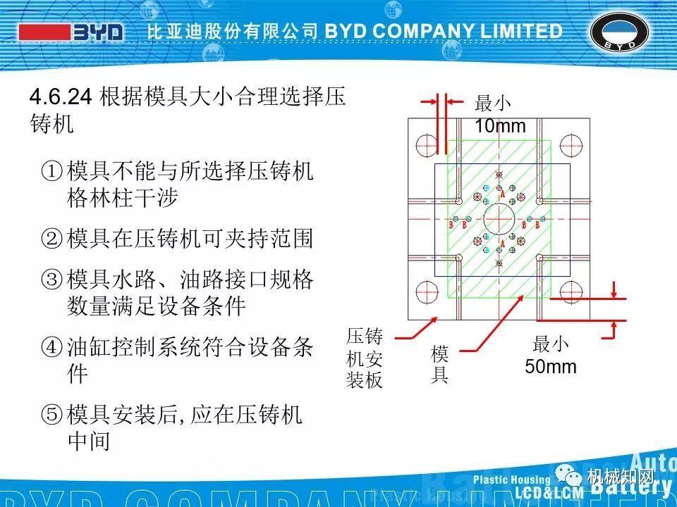 比亚迪模具设计标准,一套完整的模具设计北该华良家具设计有限公司图片