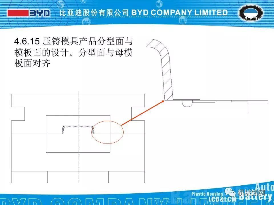 比亚迪模具设计标准,一套完整的模具设计杨浦平面设计培训上海图片