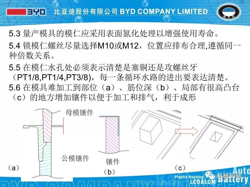 比亚迪模具设计教程,一套完整的模具设计coreldraw座椅绘制标准图片