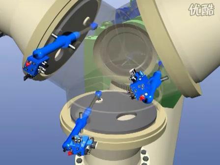 风电机组液压变桨与偏航系统
