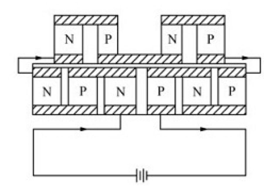 这种多级制冷法在电路连接上有串联,并联和混联三种.