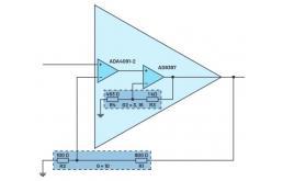 运算放大器的串联:如何同时实现高精度和高输出功率