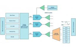 新型高温精密数据采集与处理平台