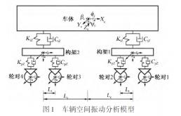 技术文章:桥面初始变形的大跨斜拉桥车桥耦合振动分析