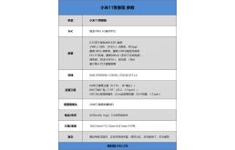 小米11青春版评测:超轻量一代神U!
