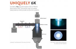 6K将废旧合金变成航空级3D打印金属粉末