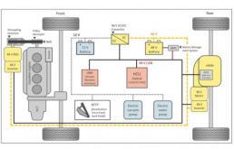 《影響磁性元器件發展六大應用產業報告》全面公開