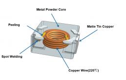 锋芒崭露,铭普开发180℃/高频类一体成型电感材料