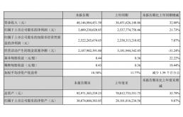 连接器行业龙头立讯精密半年报出炉:营收利润双增