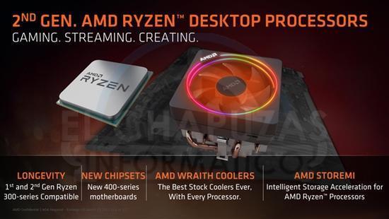 AMD Ryzen 2000震撼上线,i7-8700K完败无疑