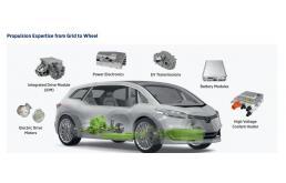 博格华纳为何收购德国电池企业Akasol?