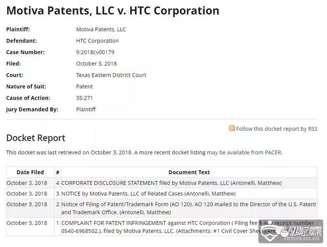 专利授权公司Motiva Patents指控HTC设备侵权