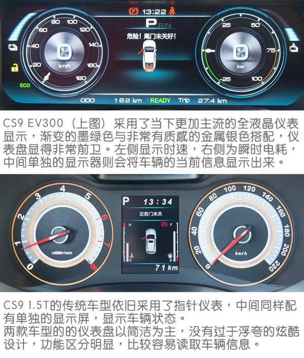 """""""一步""""就位 """"双管""""齐下 试驾猎豹CS9 1.5T/EV300"""