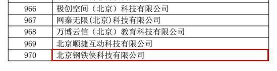 北京钢铁侠科技有限公司被认定为北京市高新技术企业