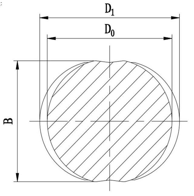 仪器仪表:干货分享:螺纹钢直径测量—两种无损在线检测方法