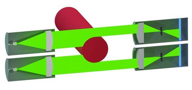 仪器仪表:'双光路大直径测径仪的研发'