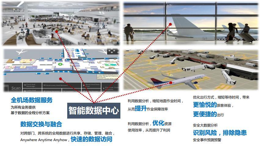 """""""智慧机场""""不断创新 烽火助力武汉天河机场信息化建设"""