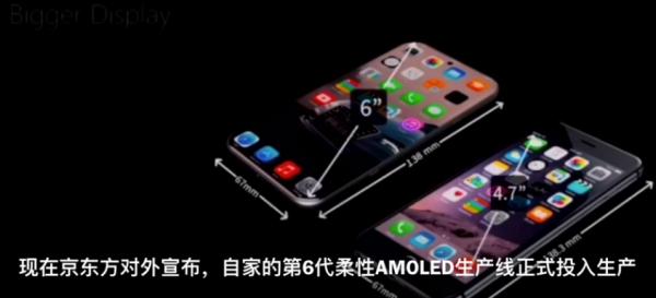 京东方OLED量产 三星与LG慌了?