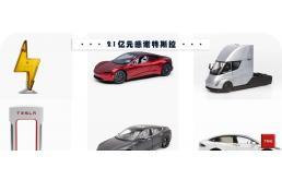特斯拉为中国电动智能汽车发展带来哪些影响?