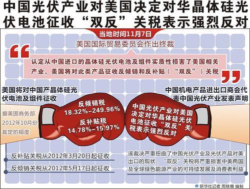 印度政府变脸、对中国光伏产品加税高达70%!谁伤害最大?